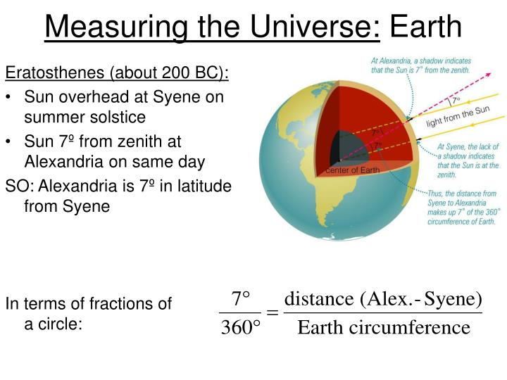 measuring the universe earth n.