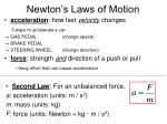 newton s laws of motion36
