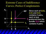 extreme cases of indifference curves perfect complements30