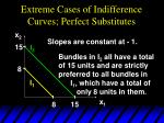 extreme cases of indifference curves perfect substitutes27