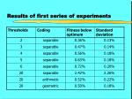 results of first series of experiments