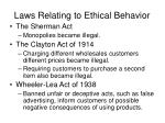 laws relating to ethical behavior