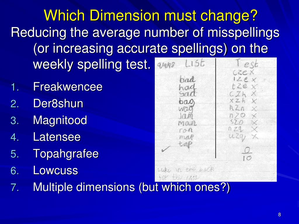 Which Dimension must change?