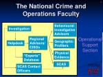 the national crime and operations faculty