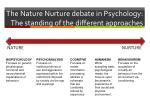 the nature nurture debate in psychology the standing of the different approaches