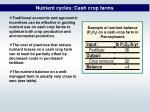 example of nutrient balance p 2 o 5 on a cash crop farm in pennsylvania