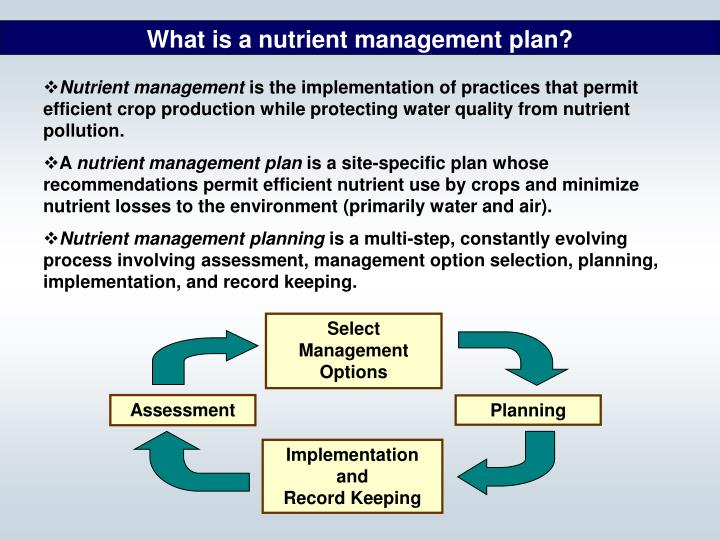 What is a nutrient management plan?