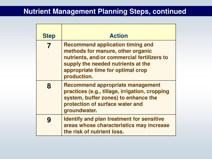 Nutrient Management Planning Steps, continued