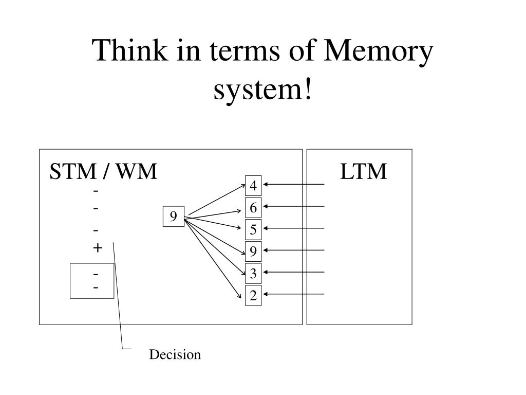 Think in terms of Memory system!