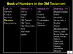 book of numbers in the old testament