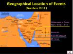 geographical location of events numbers 10 12