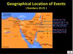 geographical location of events numbers 20 21