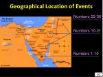 geographical location of events
