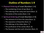 outline of numbers 1 9