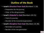 outline of the book27