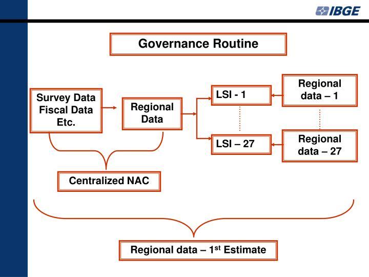 Governance Routine
