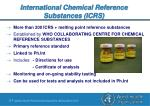 international chemical reference substances icrs