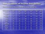 main problems of income distribution8