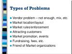 types of problems