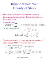 infinite square well density of states