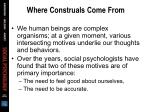 where construals come from