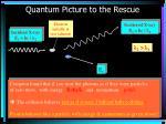 quantum picture to the rescue