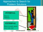 approaches to search for problem solutions
