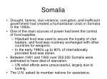 somalia24
