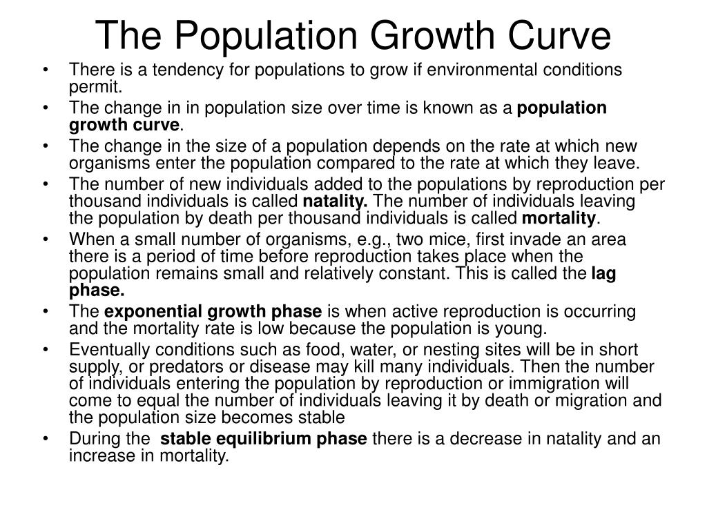 The Population Growth Curve