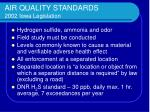 air quality standards 2002 iowa legislation