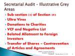 secretarial audit illustrative grey areas