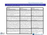 maiwald patentanwalts gmbh24