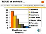 role of schools3