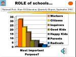 role of schools9