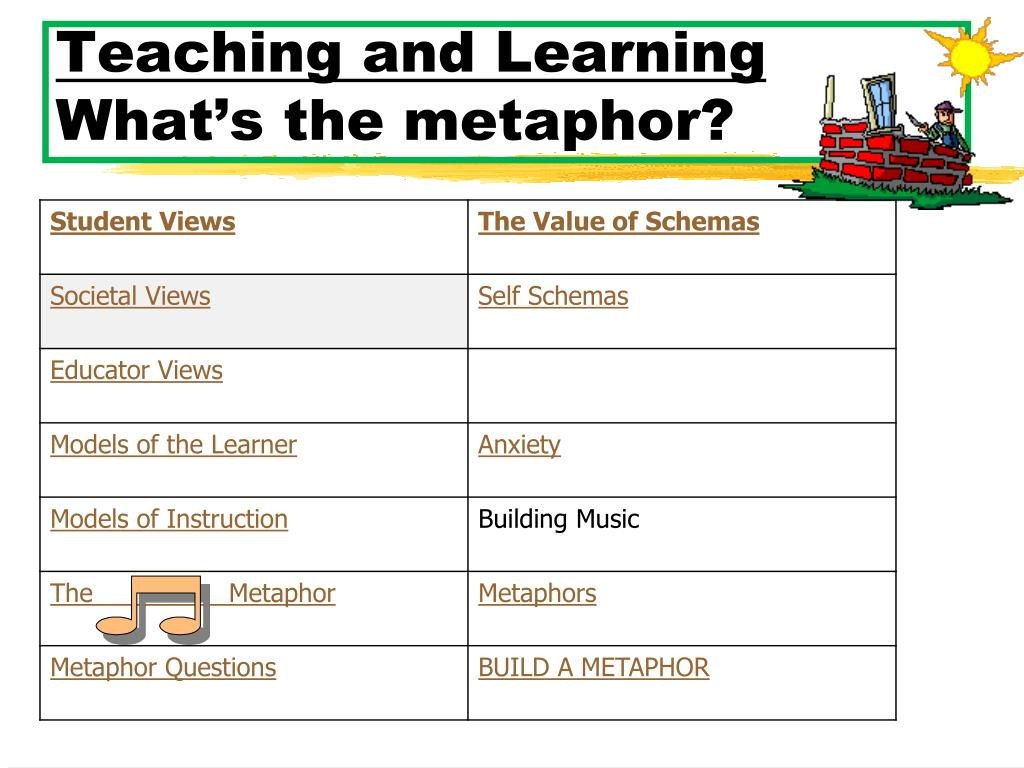 teaching and learning what s the metaphor l.