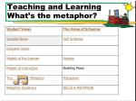 teaching and learning what s the metaphor