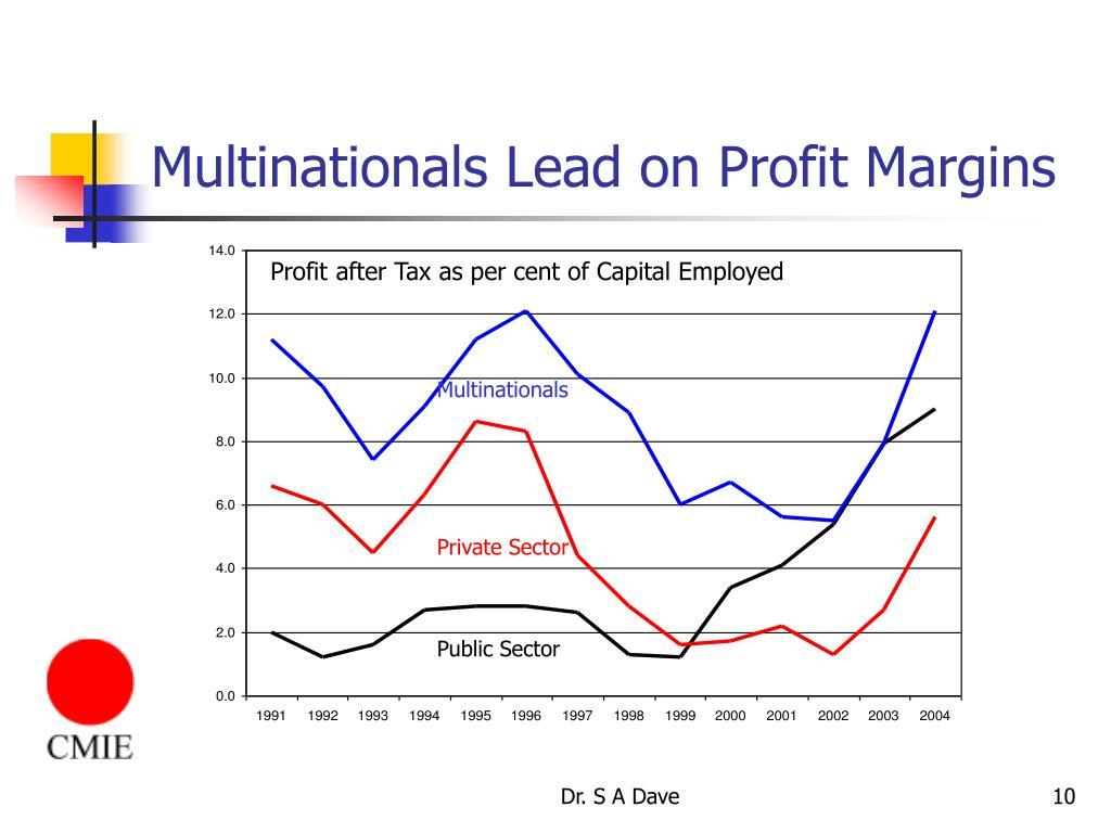 Multinationals Lead on Profit Margins