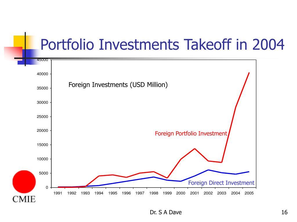 Portfolio Investments Takeoff in 2004