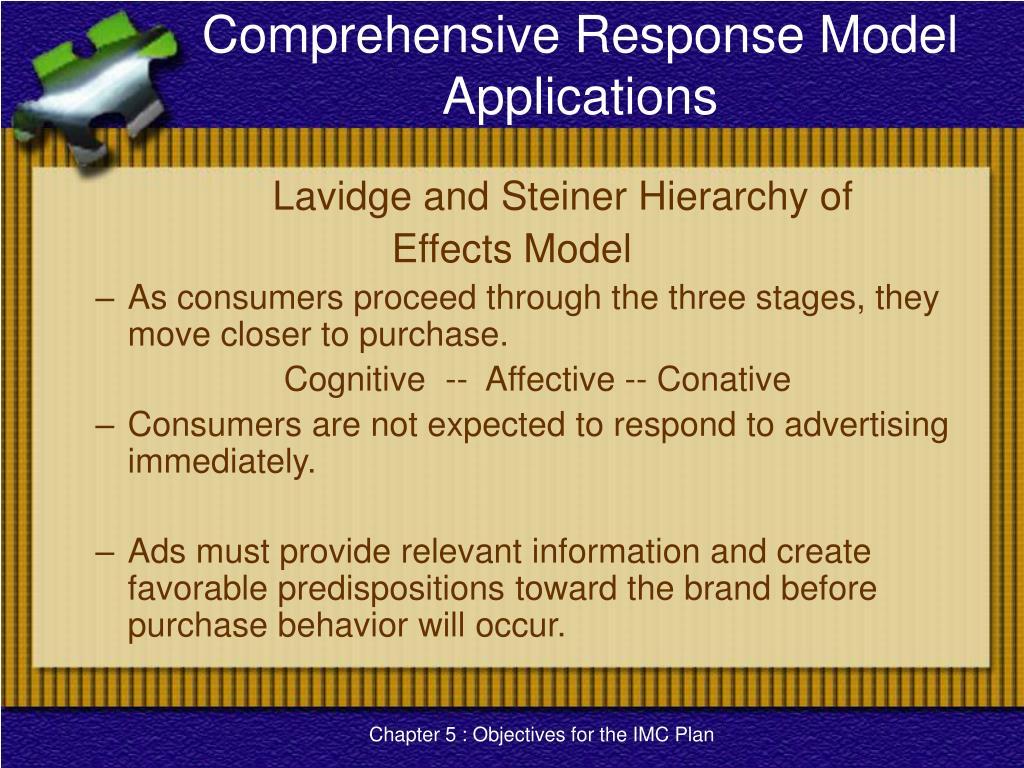 Comprehensive Response Model Applications
