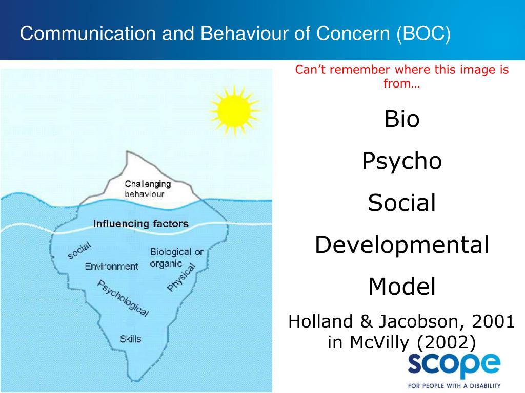 Communication and Behaviour of Concern (BOC)