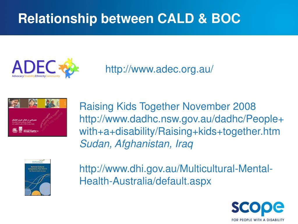 Relationship between CALD & BOC