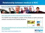 relationship between medical boc