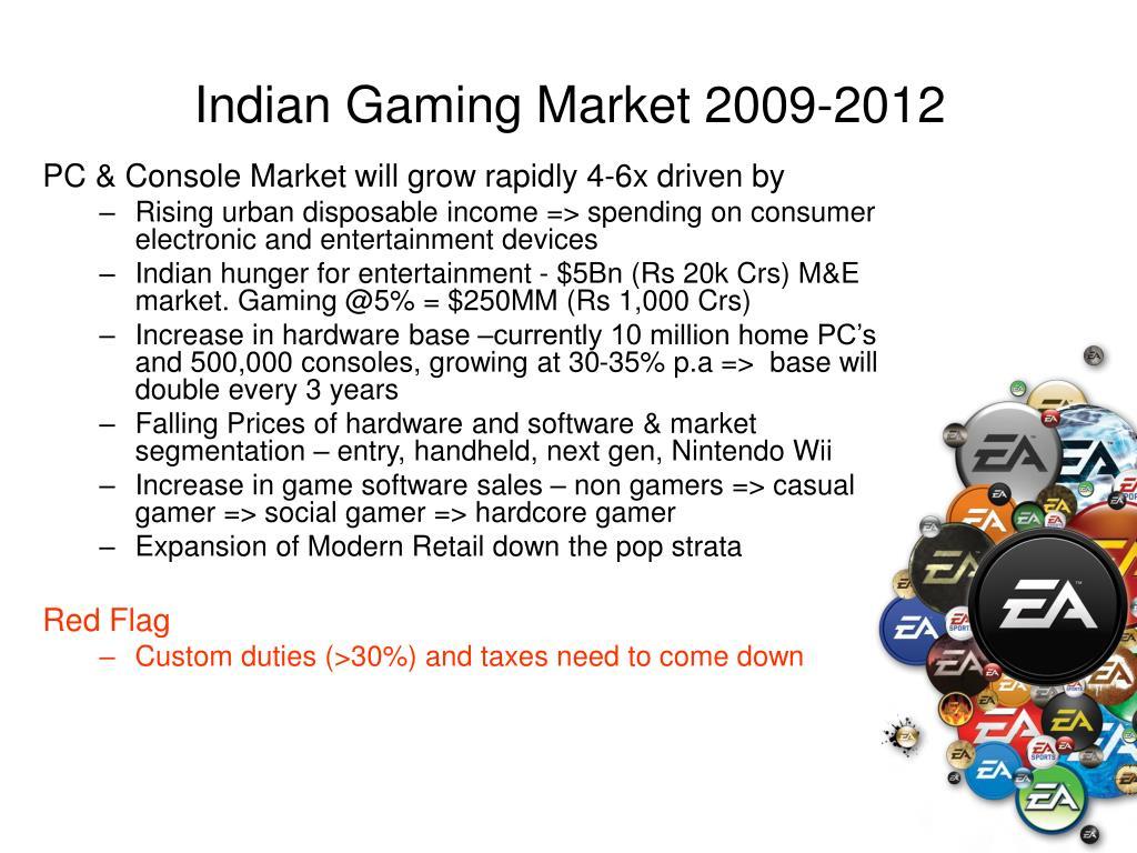 Indian Gaming Market 2009-2012