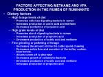 factors affecting methane and vfa production in the rumen of ruminants