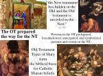 old testament types of mary form the biblical basis for catholic marian beliefs