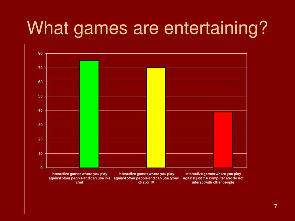 What games are entertaining?