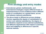 firm strategy and entry modes18