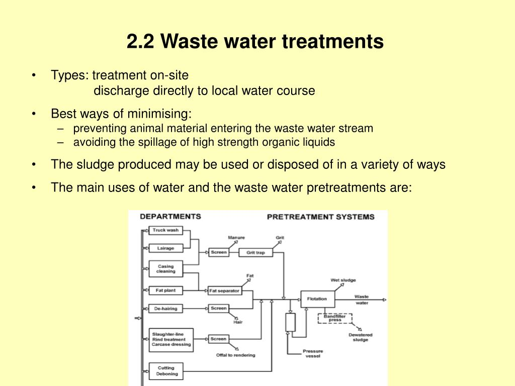 2.2 Waste water treatments