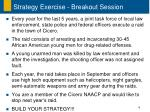 strategy exercise breakout session