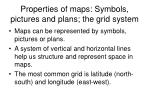 properties of maps symbols pictures and plans the grid system